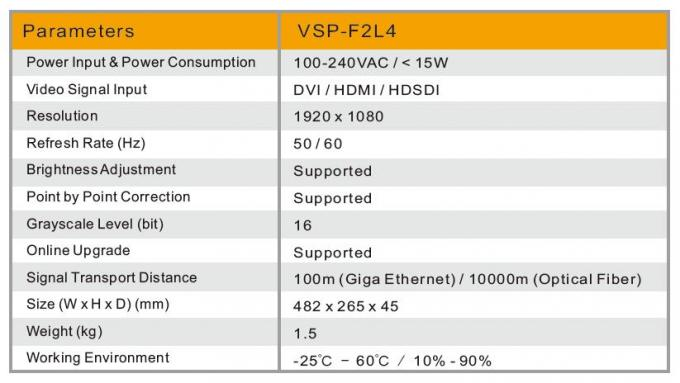 main parameters of Glux VSP-F2L4