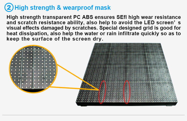 Glux SEfl stage floor screen--high strength and waterproof mask