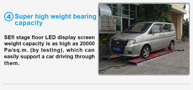 Glux LED SEfl series--high weight bearing capacity
