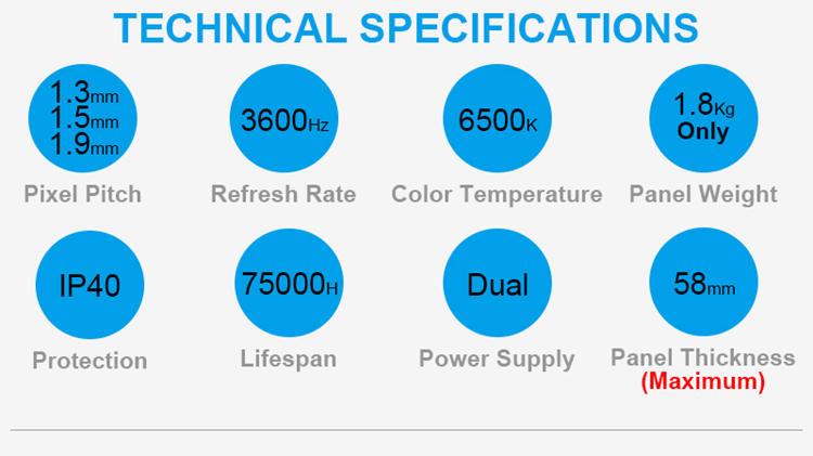 Glux LED TVsn technical specifications
