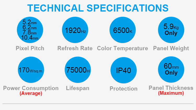 Glux full color LED display--technical specifications