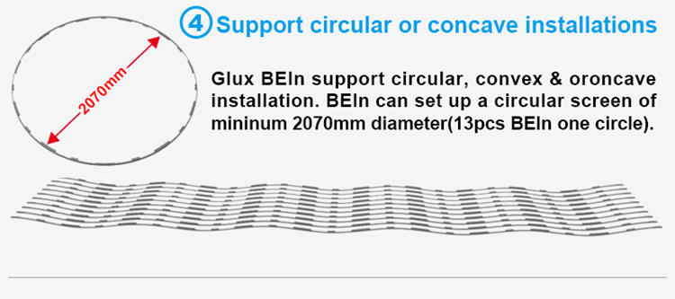 Glux BEln series LED strip display screen--support circular and concave installation
