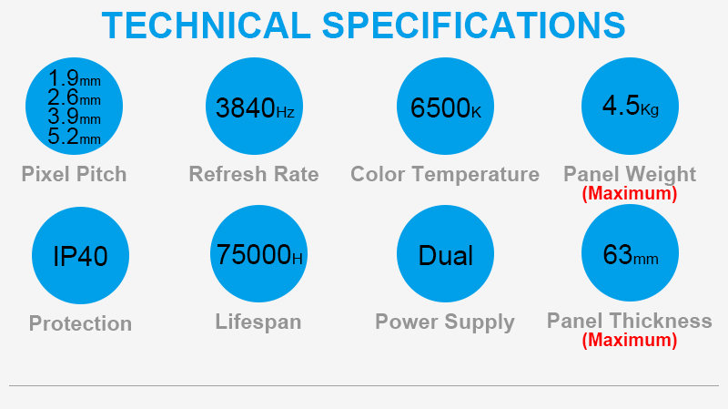 Glux LED IDsn series technical specificatiions